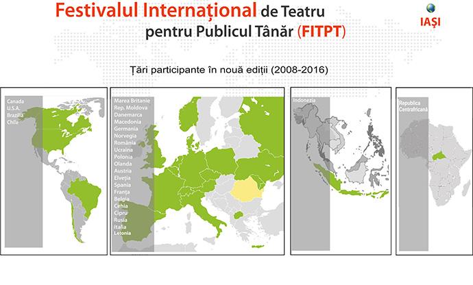 Festivalul Internaţional de Teatru pentru Publicul Tânăr Iaşi (FITPTI) a fost reatestat ca Festival European